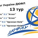 footballkiev13