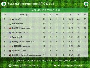 Атлет-2 2011 СЛ